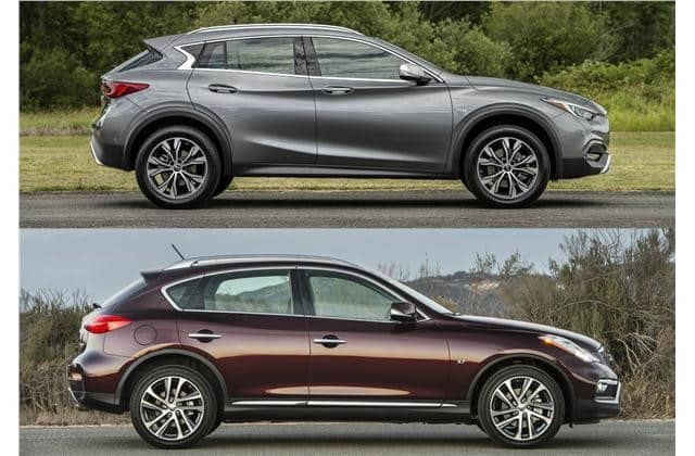 What's the difference between a Crossover and SUV