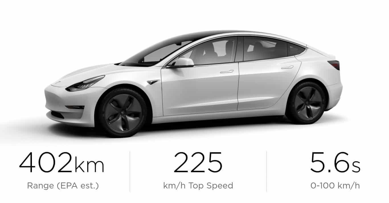 2019 Tesla Model 3 is a great electric car deal