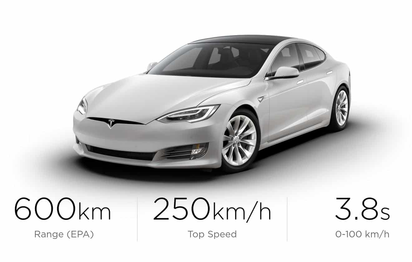 2019 Model S is a great electric car deal