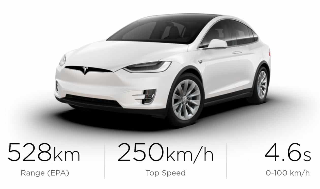 2019 Tesla Model X is a great electric car deal