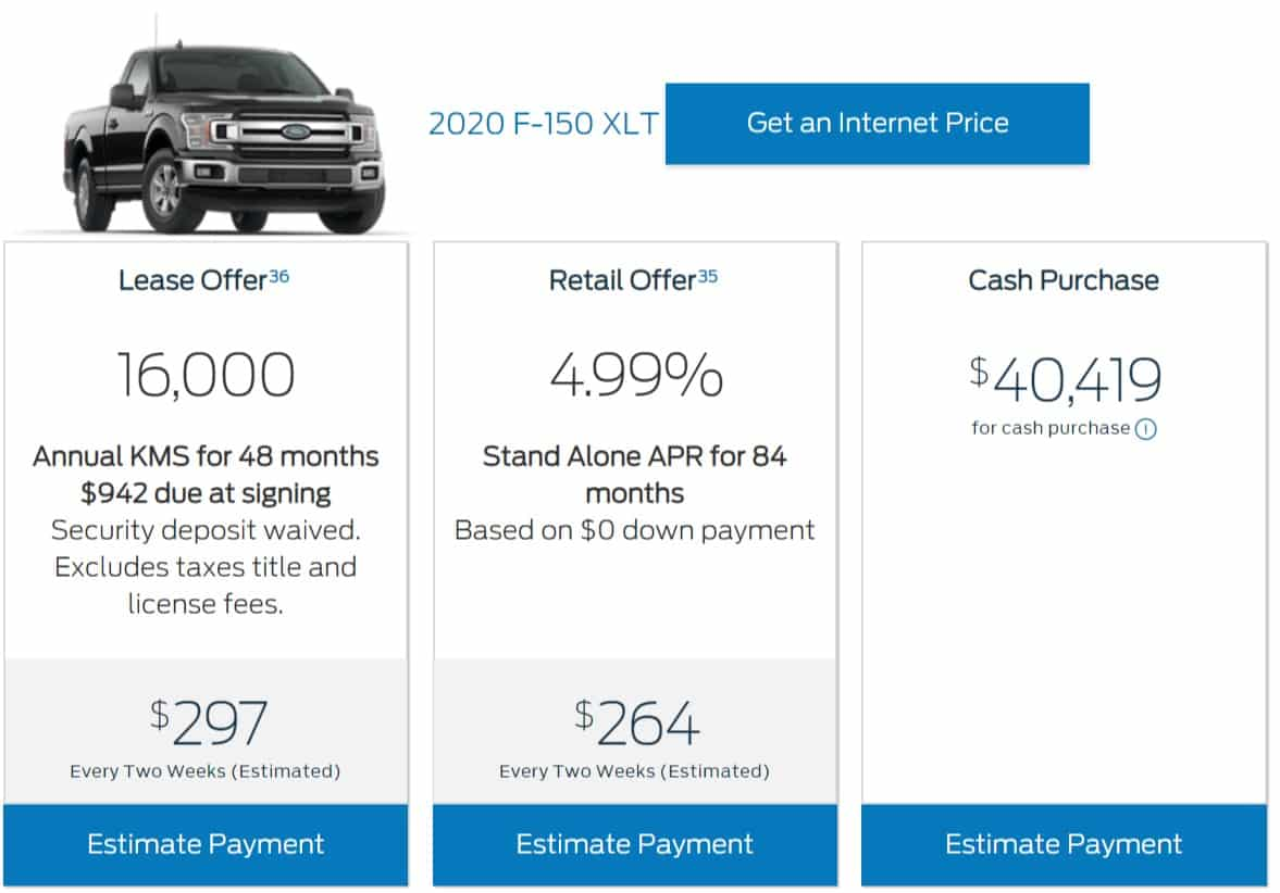 December 2019 Best New Car Deals Leases In Ontario Canada